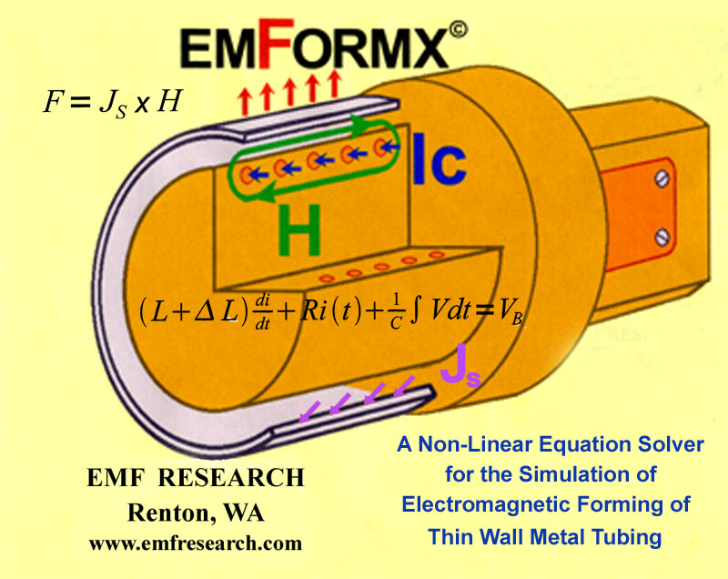 Website title 'Picture of Electromagnetic Forming Process